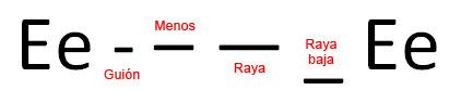 Reglas ortotipográficas Guiones